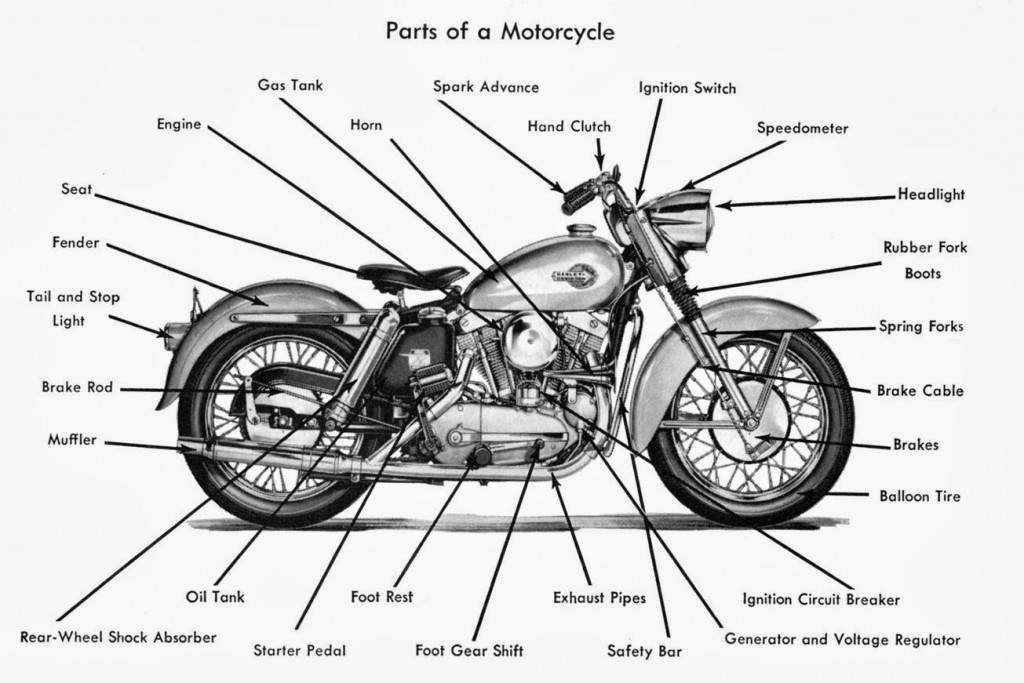 parts-of-a-motorcycle